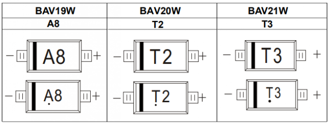 BAW56/BAV70/BAV9 Silicon Power Transistor For General Purpose Switching
